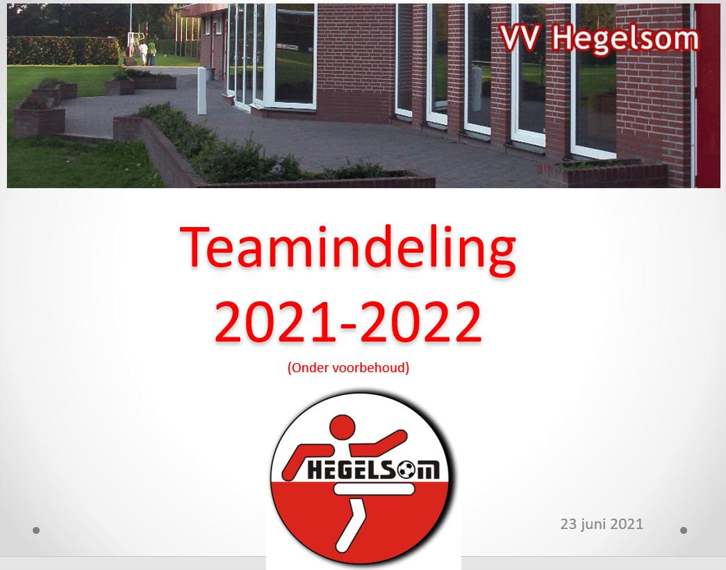 Teamindeling jeugd 2021-2022
